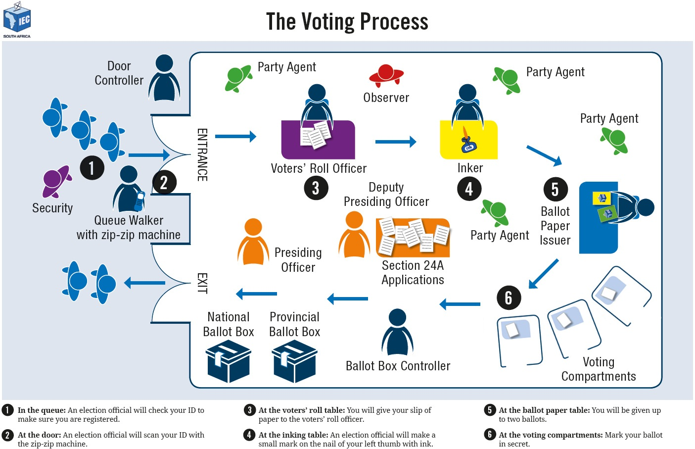 Electoral Commission : Voting